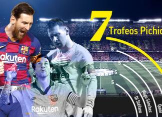 Barcelona-Lionel-Messi-vence-o-sétimo-troféu-Pichichi-de-sua-carreira
